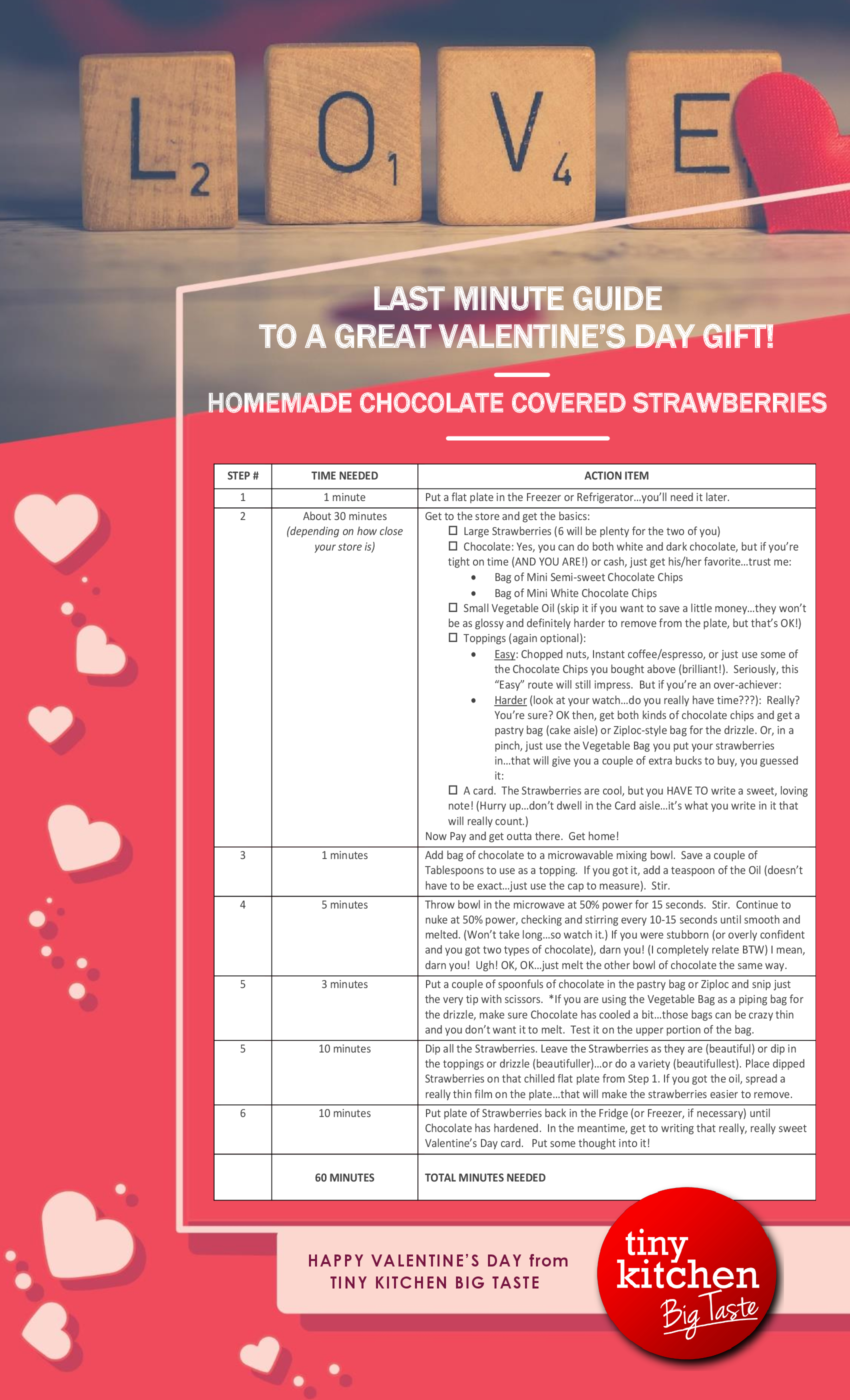 Last Minute Guide to a Great Valentine's Day Gift // Tiny Kitchen Big Taste